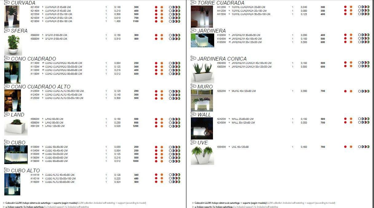 Maceta muro llum y muro aigua de vondom - Vondom catalogo ...