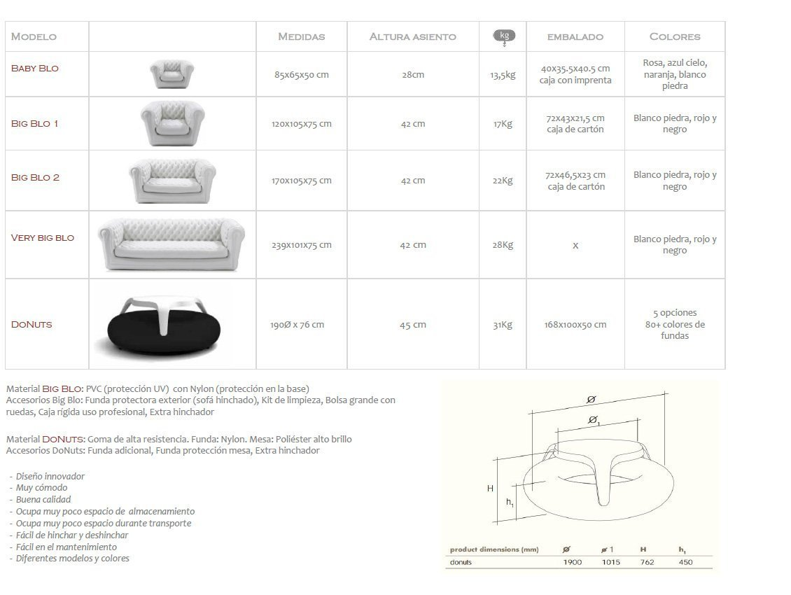 Medidas de volumen related keywords medidas de volumen for Medidas sofa cheslong