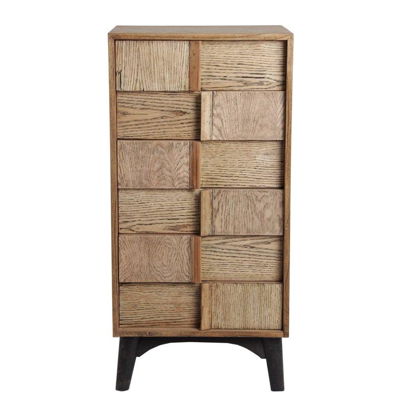 Muebles de segunda mano baratos en madrid armarios ikea - Muebles segunda mano bilbao ...